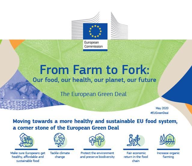 AgroPublic | from farm to fork EU Green deal
