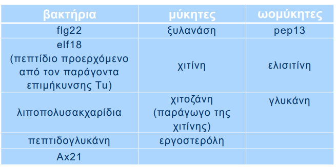 AgroPublic   image 1