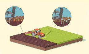 10 κοινές πρακτικές και οι επιβλαβείς επιπτώσεις τους στο έδαφος